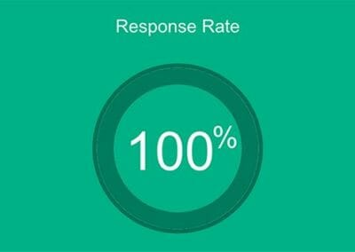 How The Response Rate Works
